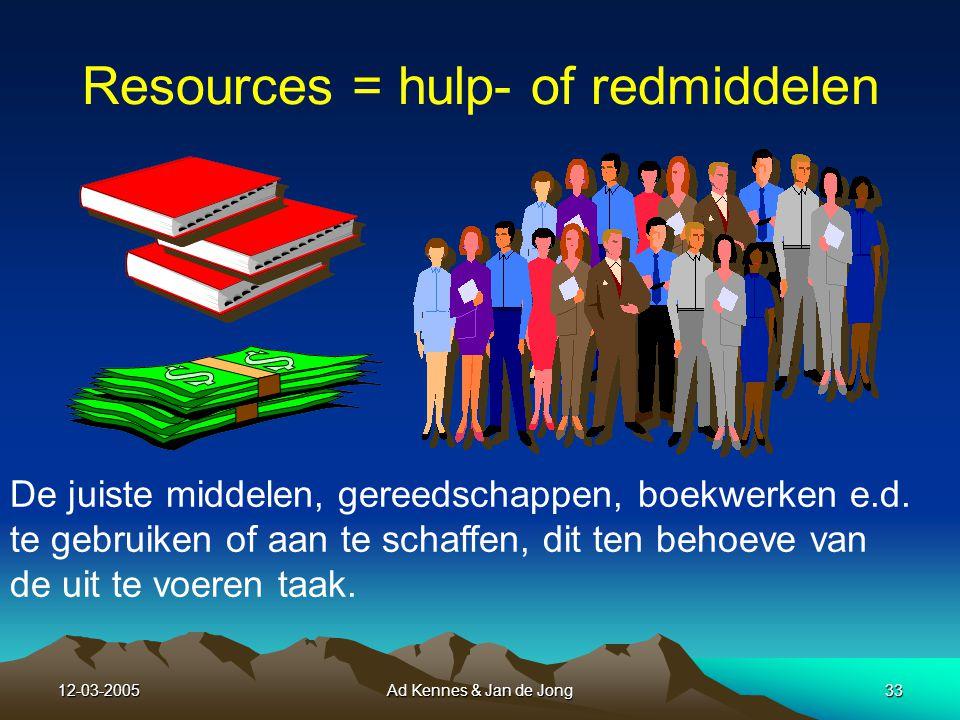 12-03-2005Ad Kennes & Jan de Jong32 Veiligheidsnetten bij het Ontbreken van kennis Veiligheidsnetten bij het Ontbreken van kennis Zorg dat je geschoold wordt.