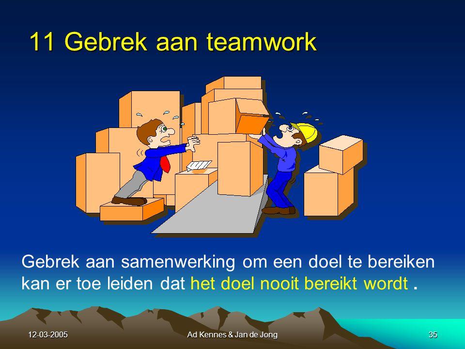 12-03-2005Ad Kennes & Jan de Jong34 Veiligheidsnetten bij het ontbreken van resources Veiligheidsnetten bij het ontbreken van resources Communiceer je zorg, betreft de ontbrekende hulpmiddelen, met de leiding.