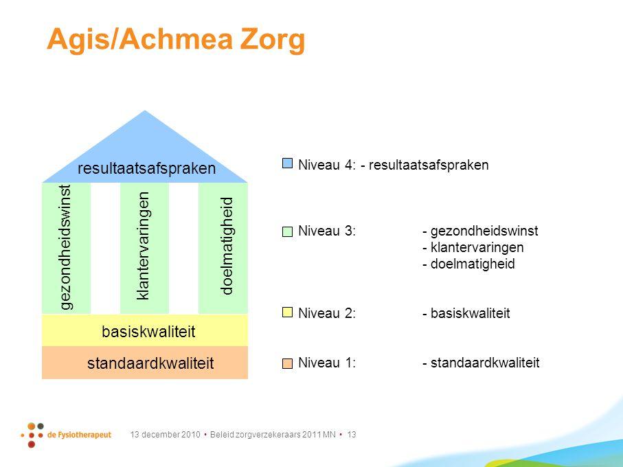 13 december 2010 Beleid zorgverzekeraars 2011 MN 13 Agis/Achmea Zorg basiskwaliteit gezondheidswinst klantervaringen doelmatigheid resultaatsafspraken