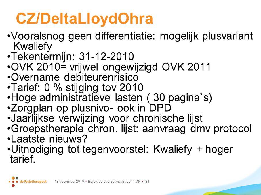 13 december 2010 Beleid zorgverzekeraars 2011 MN 21 CZ/DeltaLloydOhra Vooralsnog geen differentiatie: mogelijk plusvariant Kwaliefy Tekentermijn: 31-1