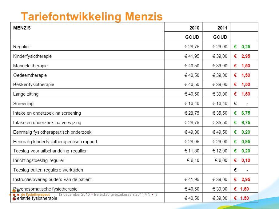 13 december 2010 Beleid zorgverzekeraars 2011 MN 10 Tariefontwikkeling Menzis 20102011 BRONSBASIS Regulier € 25,50 € 26,00 € 0,50 Kinderfysiotherapie€ 41,95€ 36,00 € 5,95 Manuele therapie€ 40,50€ 36,00 € 4,50 Oedeemtherapie€ 40,50€ 36,00 € 4,50 Bekkenfysiotherapie€ 40,50€ 36,00 € 4,50 Lange zitting€ 40,50€ 36,00 € 4,50 Screening€ 10,40 € - Intake en onderzoek na screening€ 25,50€ 32,50 € 7,00 Intake en onderzoek na verwijzing€ 25,50€ 32,50 € 7,00 Eenmalig fysiotherapeutisch onderzoek€ 47,10€ 46,50 € 0,60 Eenmalig kinderfysiotherapeutisch rapport€ 28,05€ 26,00 € 2,05 Toeslag voor uitbehandeling regullier € 12,55 € 12,00 € 0,55 Inrichtingstoeslag regulier€ 6,15€ 6,00 € 0,15 Toeslag buiten reguliere werktijden € - Instructie/overleg ouders van de patiënt€ 41,95€ 36,00 € 5,95 Psychosomatische fysiotherapie€ 40,50€ 36,00 € 4,50 Geriatrie fysiotherapie€ 40,50€ 36,00 € 4,50