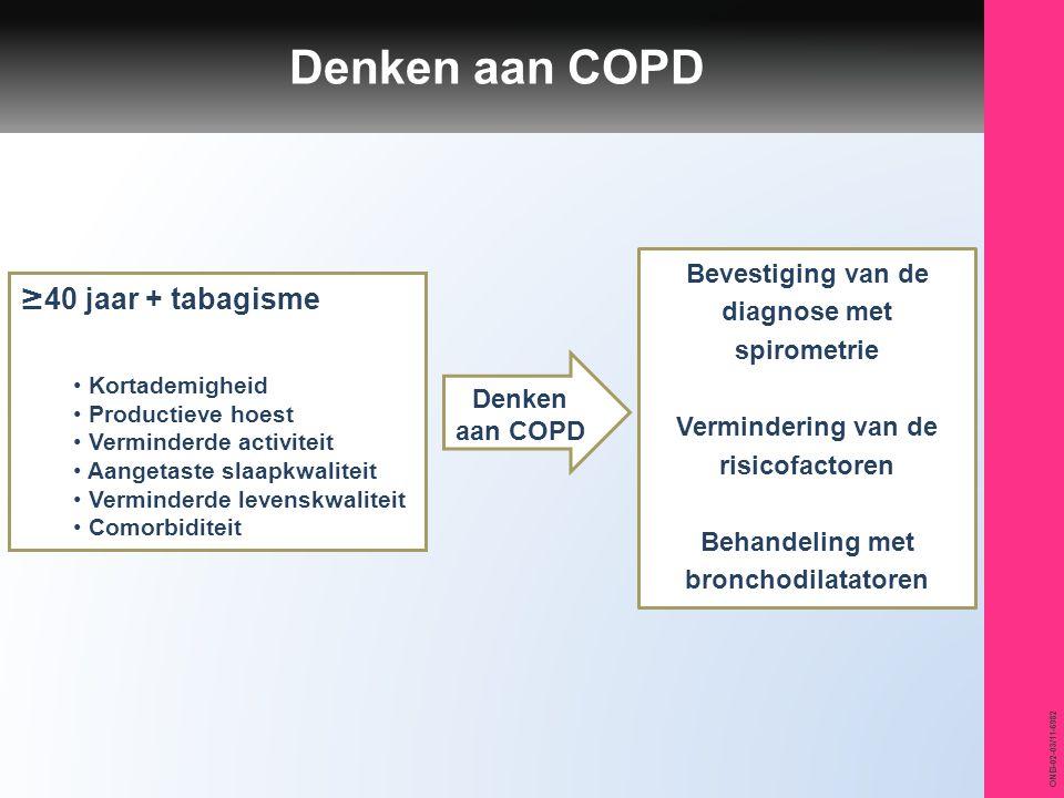 ONB-02-03/11-6982 Denken aan COPD ≥ 40 jaar + tabagisme Kortademigheid Productieve hoest Verminderde activiteit Aangetaste slaapkwaliteit Verminderde
