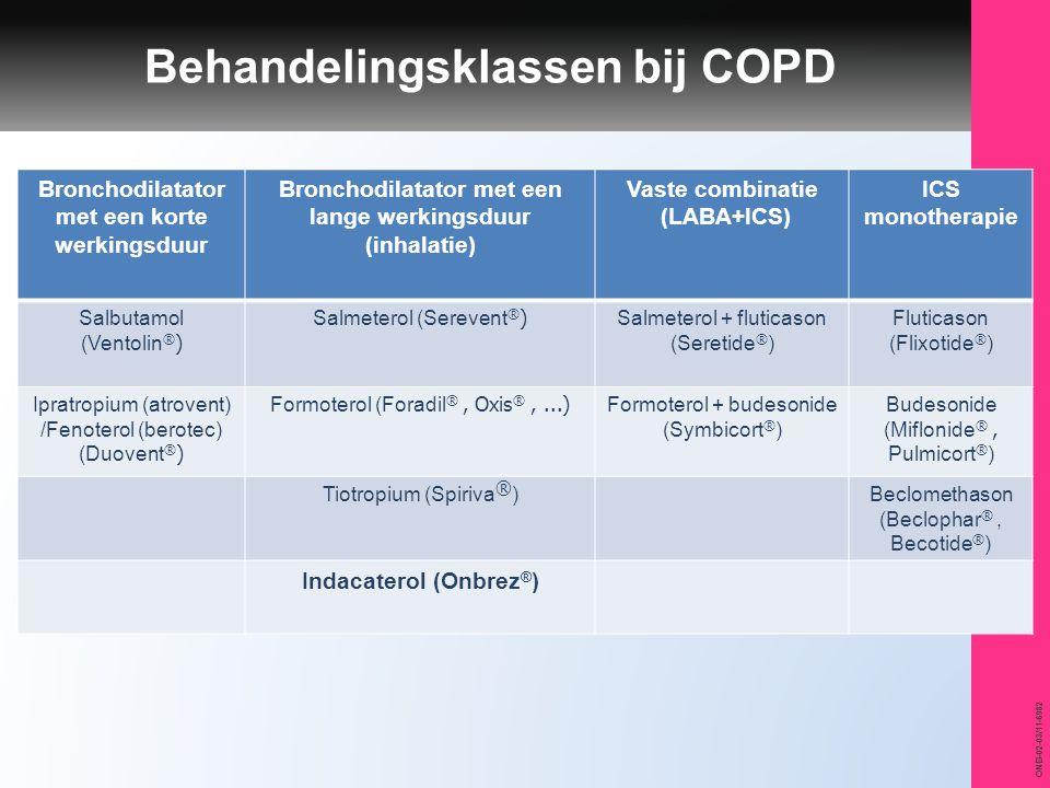 ONB-02-03/11-6982 Behandelingsklassen bij COPD Bronchodilatator met een korte werkingsduur Bronchodilatator met een lange werkingsduur (inhalatie) Vas