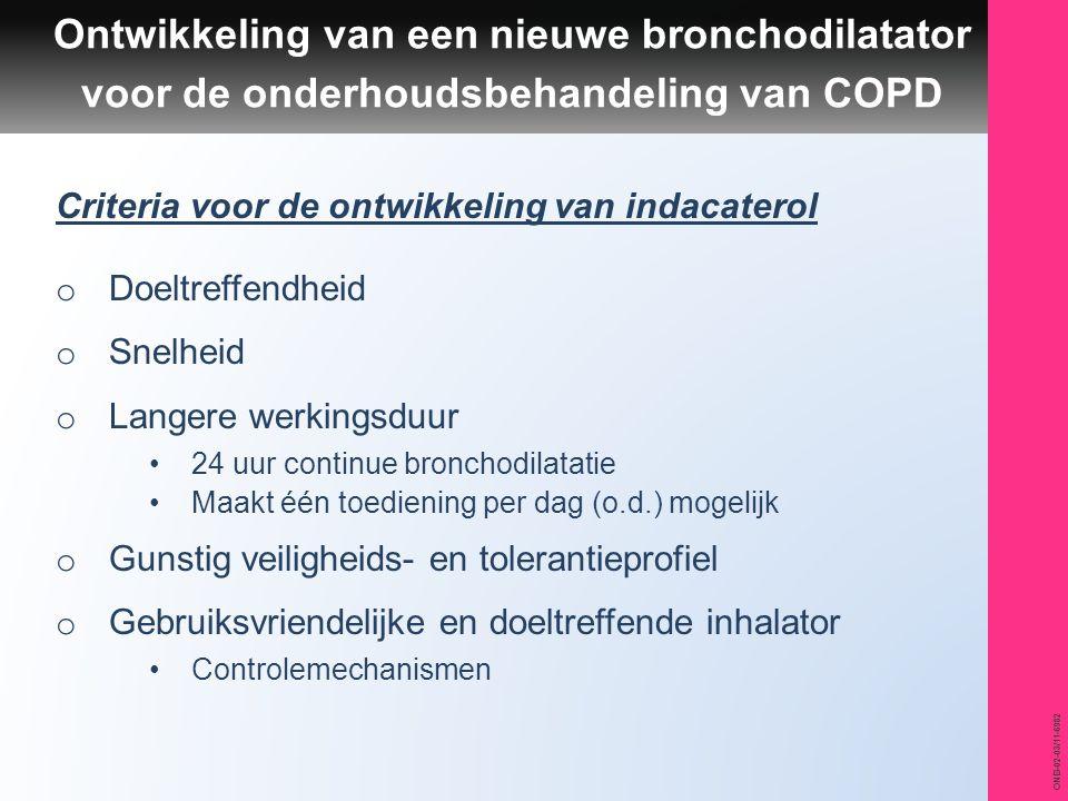 ONB-02-03/11-6982 Criteria voor de ontwikkeling van indacaterol o Doeltreffendheid o Snelheid o Langere werkingsduur 24 uur continue bronchodilatatie