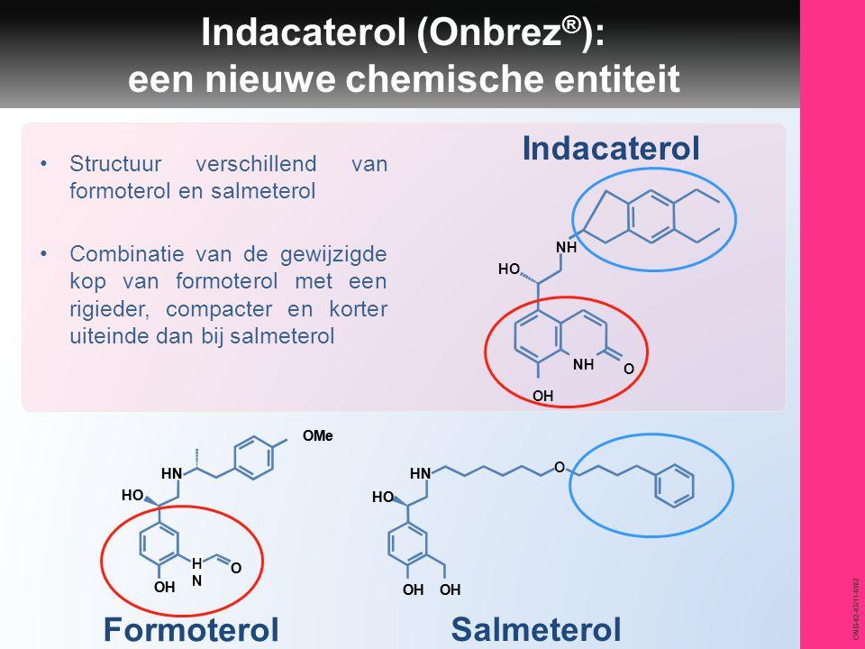 ONB-02-03/11-6982 Indacaterol (Onbrez ® ): een nieuwe chemische entiteit Structuur verschillend van formoterol en salmeterol Combinatie van de gewijzi