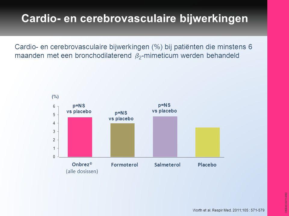 ONB-02-03/11-6982 Cardio- en cerebrovasculaire bijwerkingen Cardio- en cerebrovasculaire bijwerkingen (%) bij patiënten die minstens 6 maanden met een