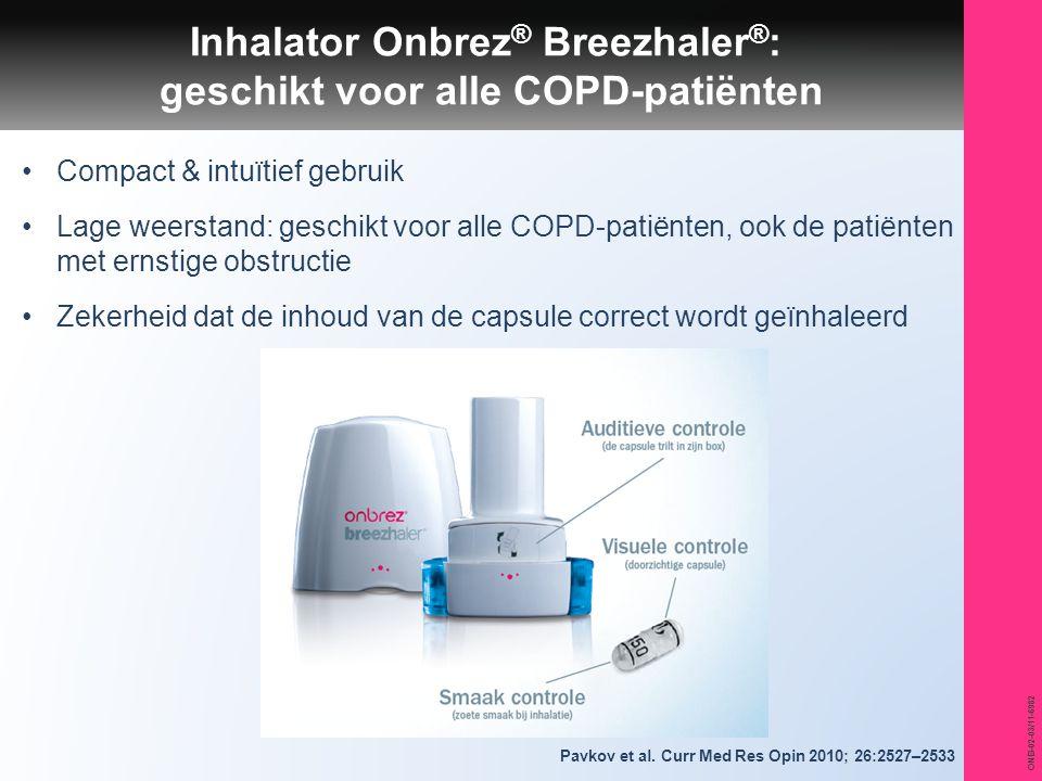 ONB-02-03/11-6982 Inhalator Onbrez ® Breezhaler ® : geschikt voor alle COPD-patiënten Compact & intuïtief gebruik Lage weerstand: geschikt voor alle C