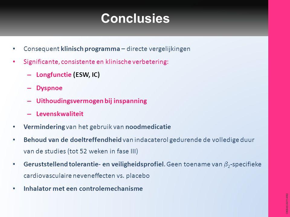 ONB-02-03/11-6982 Conclusies Consequent klinisch programma – directe vergelijkingen Significante, consistente en klinische verbetering: – Longfunctie