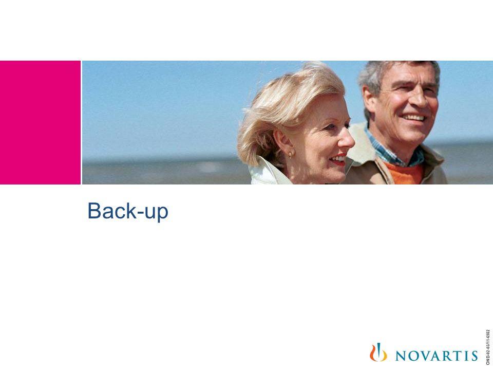 ONB-02-03/11-6982 Back-up