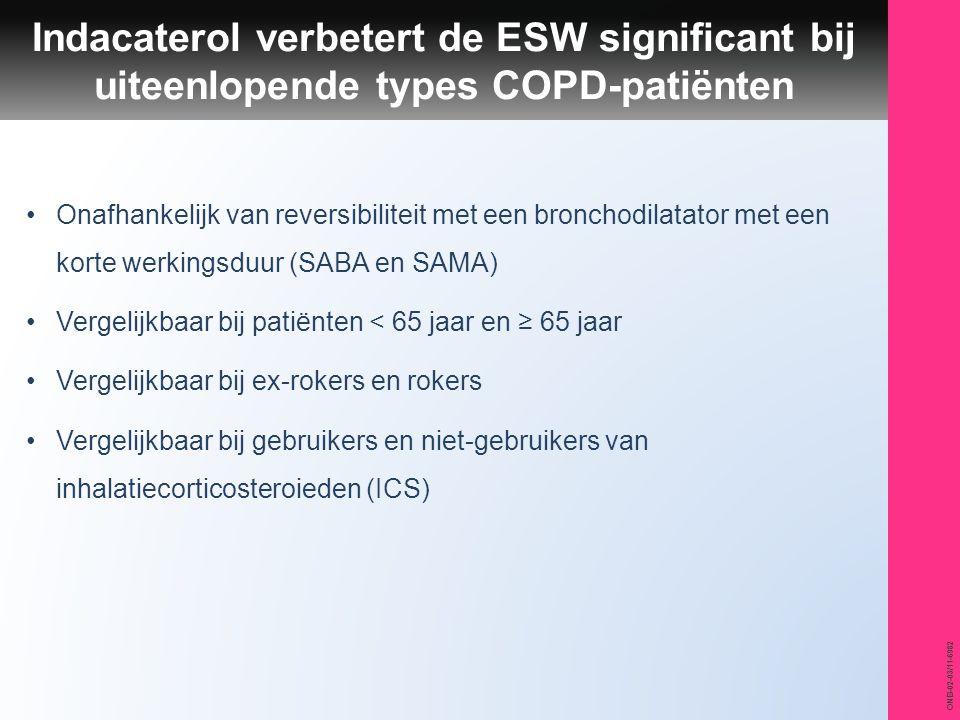 ONB-02-03/11-6982 Indacaterol verbetert de ESW significant bij uiteenlopende types COPD-patiënten Onafhankelijk van reversibiliteit met een bronchodil
