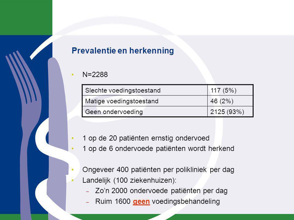 Prevalentie en herkenning N=2288 1 op de 20 patiënten ernstig ondervoed 1 op de 6 ondervoede patiënten wordt herkend Ongeveer 400 patiënten per polikl