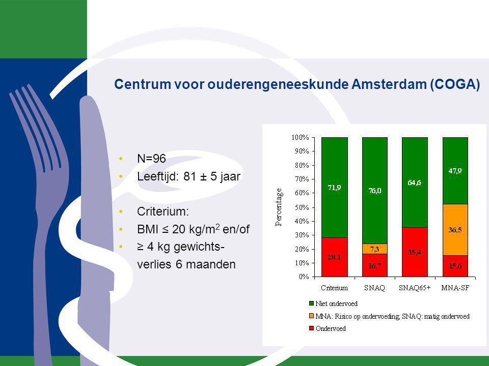 Centrum voor ouderengeneeskunde Amsterdam (COGA) N=96 Leeftijd: 81 ± 5 jaar Criterium: BMI ≤ 20 kg/m 2 en/of ≥ 4 kg gewichts- verlies 6 maanden