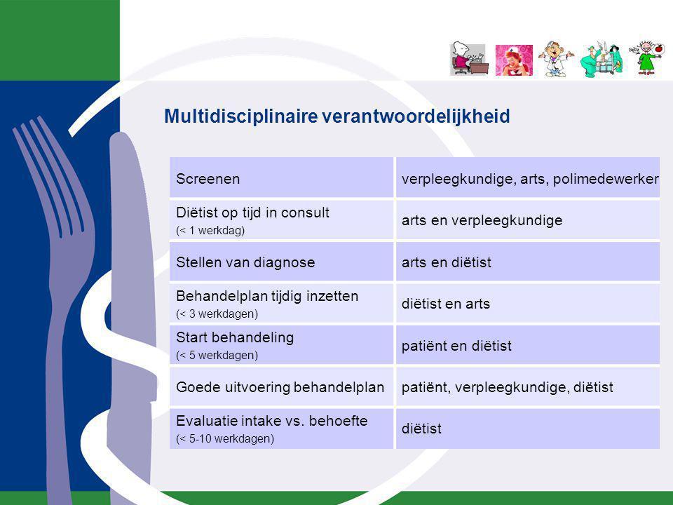 Multidisciplinaire verantwoordelijkheid Screenenverpleegkundige, arts, polimedewerker Diëtist op tijd in consult (< 1 werkdag) arts en verpleegkundige