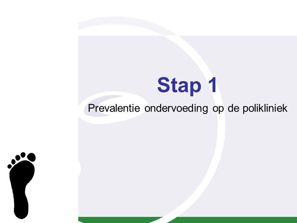 Stap 1 Prevalentie ondervoeding op de polikliniek