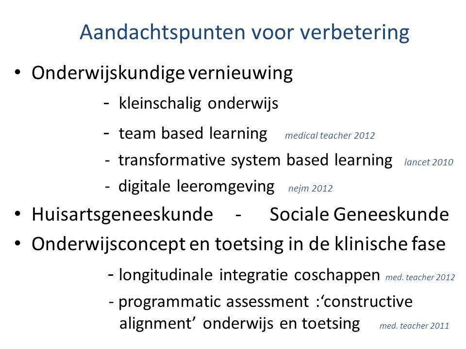 Aandachtspunten voor verbetering Onderwijskundige vernieuwing - kleinschalig onderwijs - team based learning medical teacher 2012 - transformative sys
