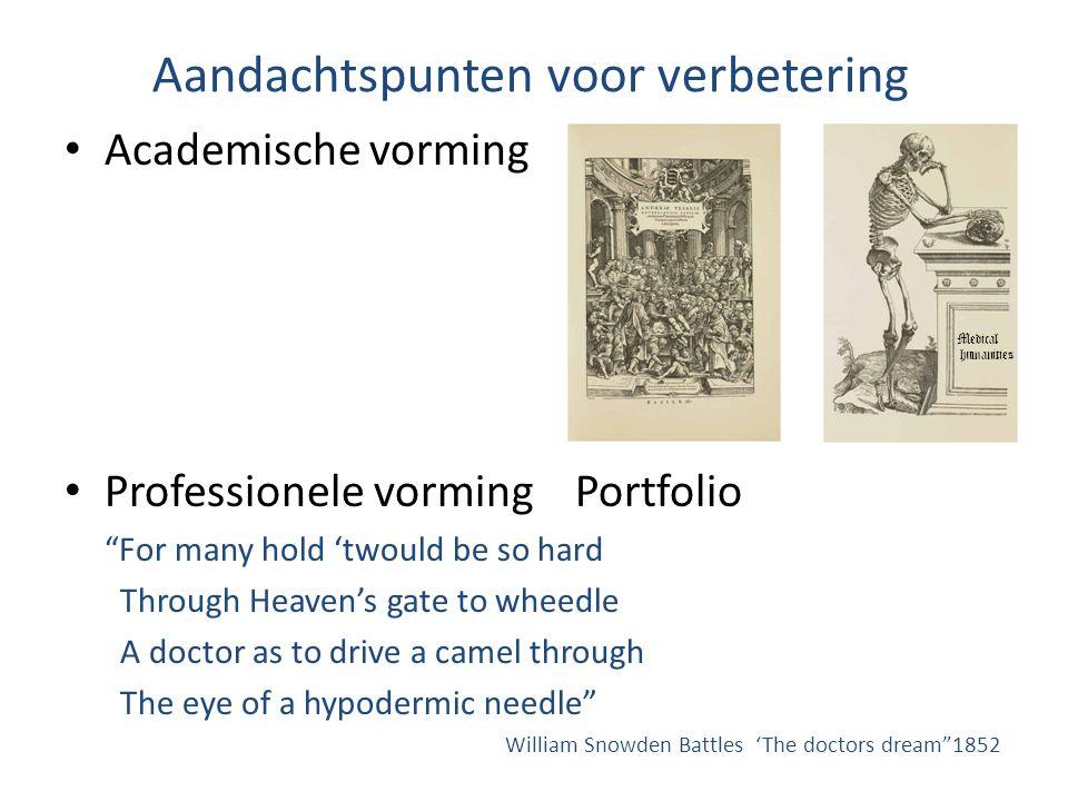 """Aandachtspunten voor verbetering Academische vorming Professionele vorming Portfolio """"For many hold 'twould be so hard Through Heaven's gate to wheedl"""