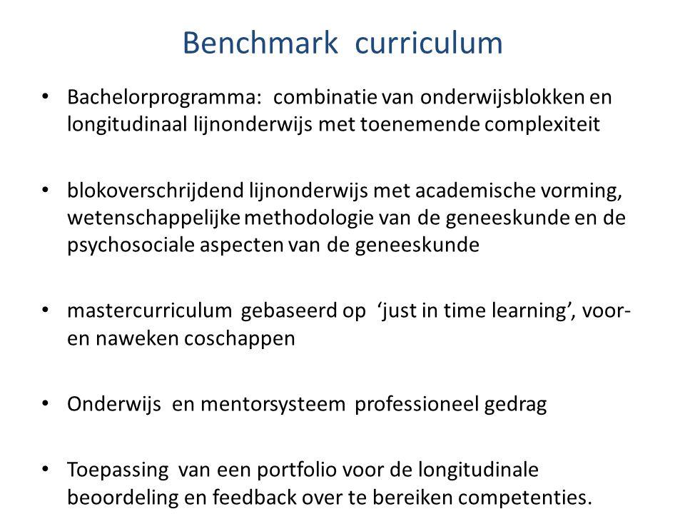 Benchmark curriculum Bachelorprogramma: combinatie van onderwijsblokken en longitudinaal lijnonderwijs met toenemende complexiteit blokoverschrijdend