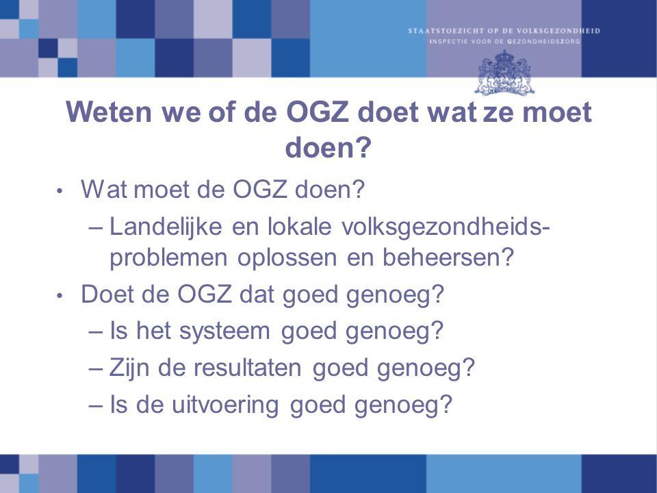 Weten we of de OGZ doet wat ze moet doen? Wat moet de OGZ doen? –Landelijke en lokale volksgezondheids- problemen oplossen en beheersen? Doet de OGZ d