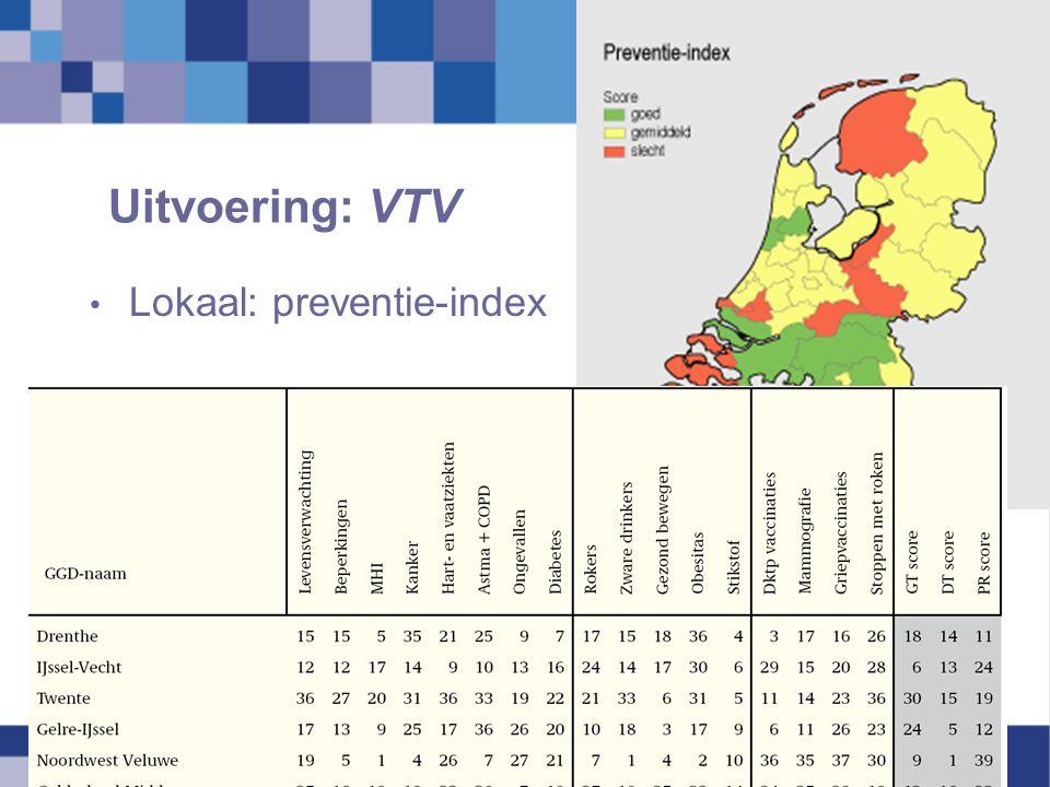 Uitvoering: VTV Lokaal: preventie-index