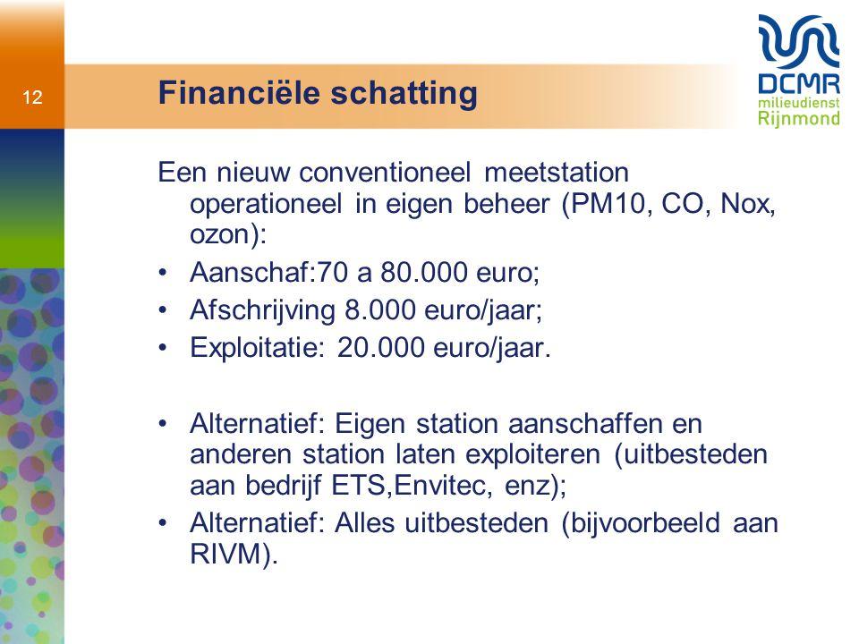 12 Financiële schatting Een nieuw conventioneel meetstation operationeel in eigen beheer (PM10, CO, Nox, ozon): Aanschaf:70 a 80.000 euro; Afschrijvin