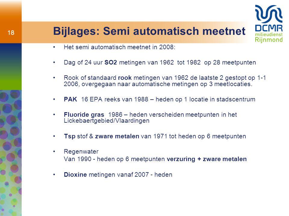 18 Bijlages: Semi automatisch meetnet Het semi automatisch meetnet in 2008: Dag of 24 uur SO2 metingen van 1962 tot 1982 op 28 meetpunten Rook of stan