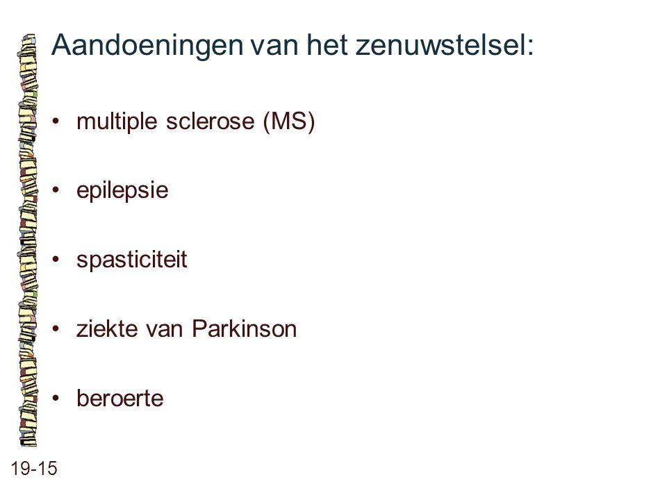 Aandoeningen van het zenuwstelsel: 19-15 multiple sclerose (MS) epilepsie spasticiteit ziekte van Parkinson beroerte