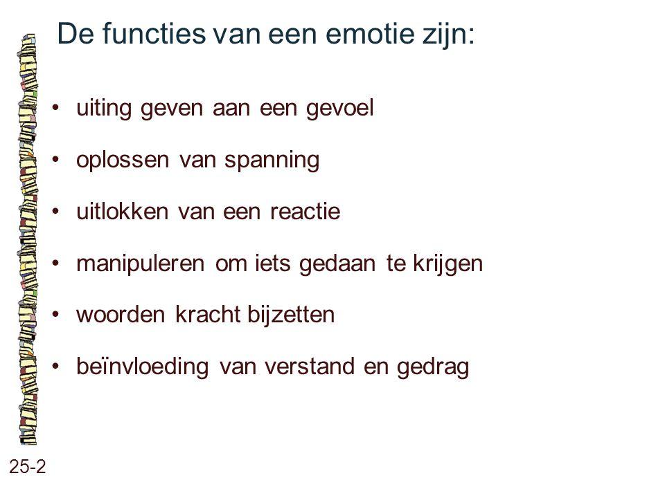 De functies van een emotie zijn: 25-2 uiting geven aan een gevoel oplossen van spanning uitlokken van een reactie manipuleren om iets gedaan te krijge