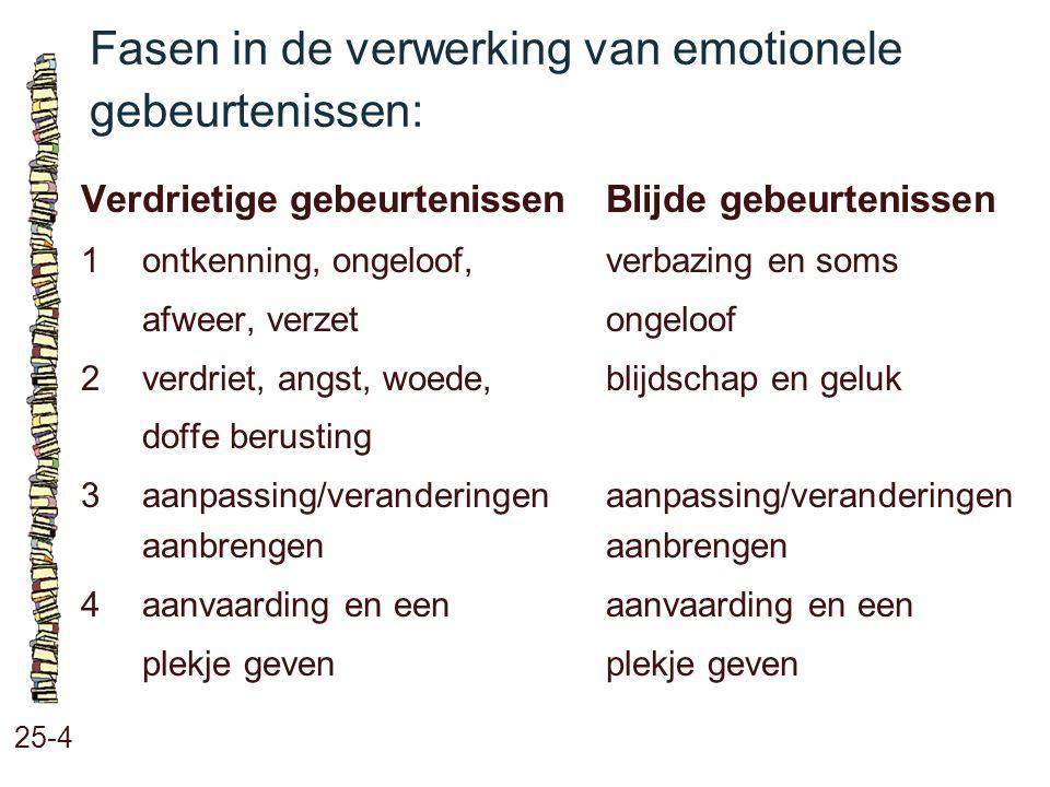 Fasen in de verwerking van emotionele gebeurtenissen: 25-4 Verdrietige gebeurtenissenBlijde gebeurtenissen 1ontkenning, ongeloof, verbazing en soms af