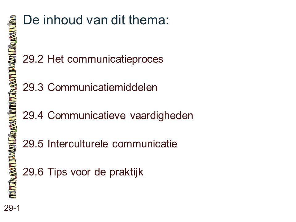 De inhoud van dit thema: 29-1 29.2 Het communicatieproces 29.3 Communicatiemiddelen 29.4 Communicatieve vaardigheden 29.5 Interculturele communicatie