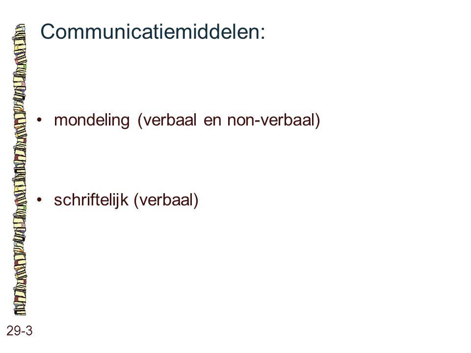 Communicatiemiddelen: 29-3 mondeling (verbaal en non-verbaal) schriftelijk (verbaal)