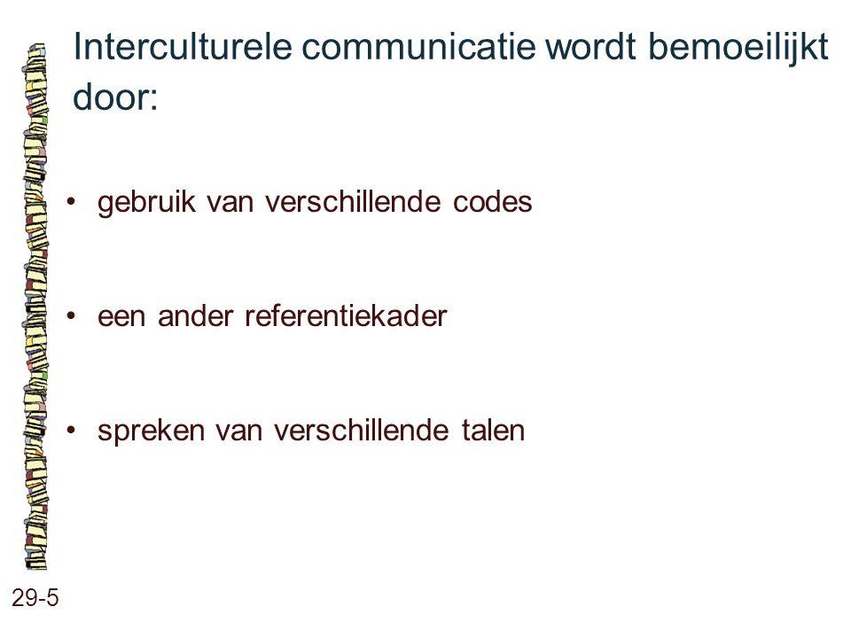 Interculturele communicatie wordt bemoeilijkt door: 29-5 gebruik van verschillende codes een ander referentiekader spreken van verschillende talen