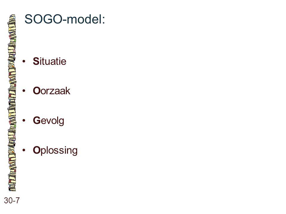 SOGO-model: 30-7 Situatie Oorzaak Gevolg Oplossing