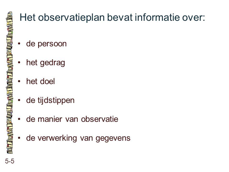 Het observatieplan bevat informatie over: 5-5 de persoon het gedrag het doel de tijdstippen de manier van observatie de verwerking van gegevens