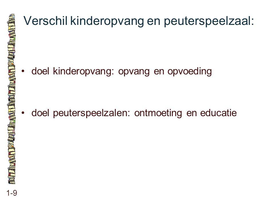 Verschil kinderopvang en peuterspeelzaal: 1-9 doel kinderopvang: opvang en opvoeding doel peuterspeelzalen: ontmoeting en educatie