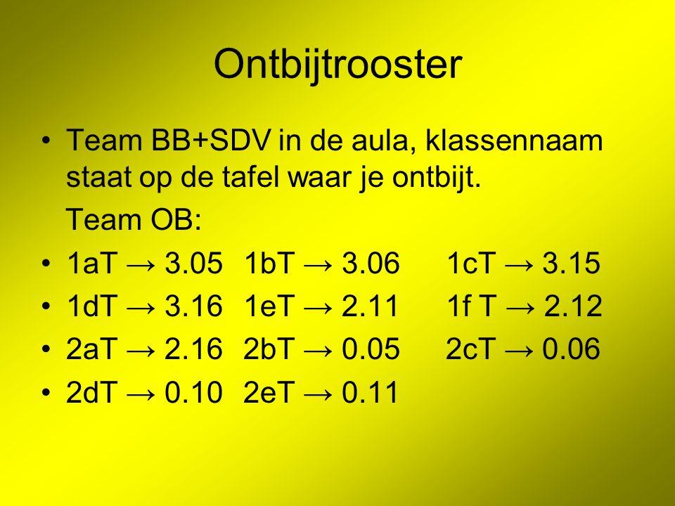 Ontbijtrooster Team BB+SDV in de aula, klassennaam staat op de tafel waar je ontbijt. Team OB: 1aT → 3.051bT → 3.061cT → 3.15 1dT → 3.161eT → 2.111f T