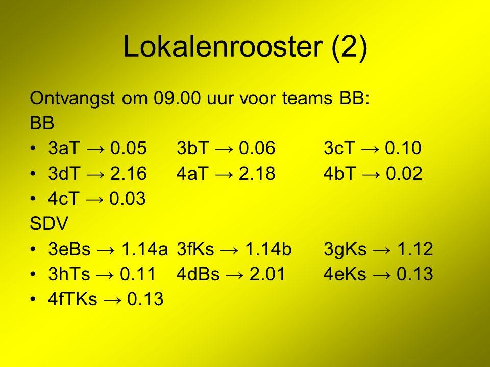 Lokalenrooster (2) Ontvangst om 09.00 uur voor teams BB: BB 3aT → 0.053bT → 0.063cT → 0.10 3dT → 2.164aT → 2.184bT → 0.02 4cT → 0.03 SDV 3eBs → 1.14a3fKs → 1.14b3gKs → 1.12 3hTs → 0.114dBs → 2.01 4eKs → 0.13 4fTKs → 0.13