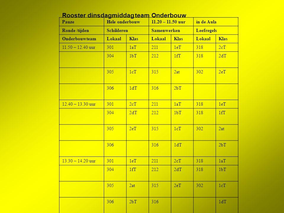 Rooster dinsdagmiddag team Onderbouw PauzeHele onderbouw11.20 – 11.50 uurin de Aula Ronde /tijdenSchilderenSamenwerkenLeefregels OnderbouwteamLokaalKl