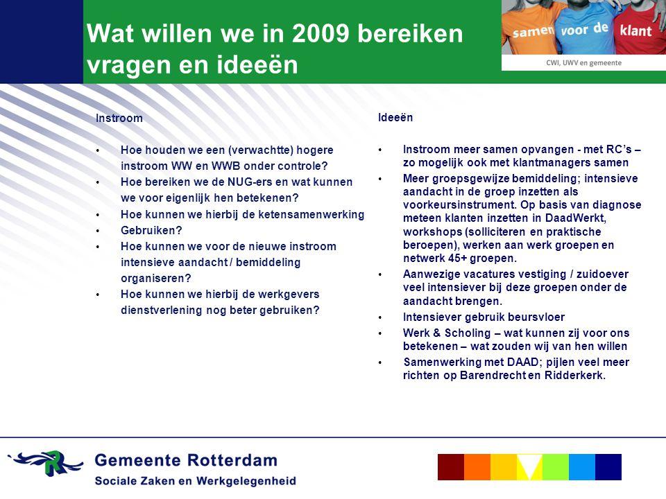 Wat willen we in 2009 bereiken vragen en ideeën Instroom Hoe houden we een (verwachtte) hogere instroom WW en WWB onder controle.