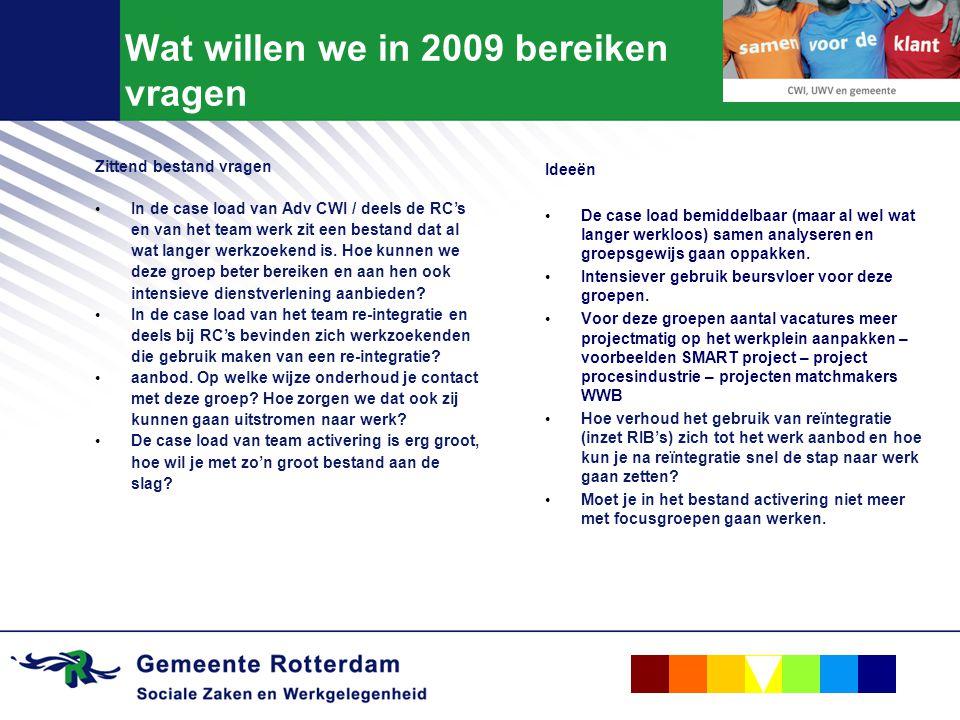 Wat willen we in 2009 bereiken vragen Ideeën De case load bemiddelbaar (maar al wel wat langer werkloos) samen analyseren en groepsgewijs gaan oppakken.