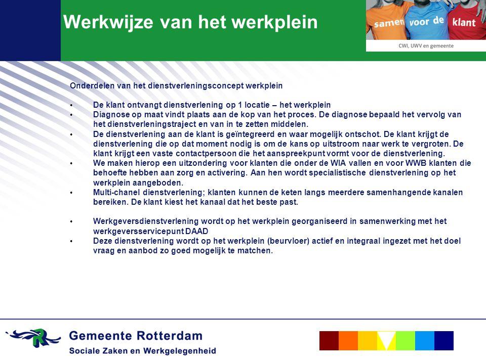Werkwijze van het werkplein Onderdelen van het dienstverleningsconcept werkplein De klant ontvangt dienstverlening op 1 locatie – het werkplein Diagnose op maat vindt plaats aan de kop van het proces.