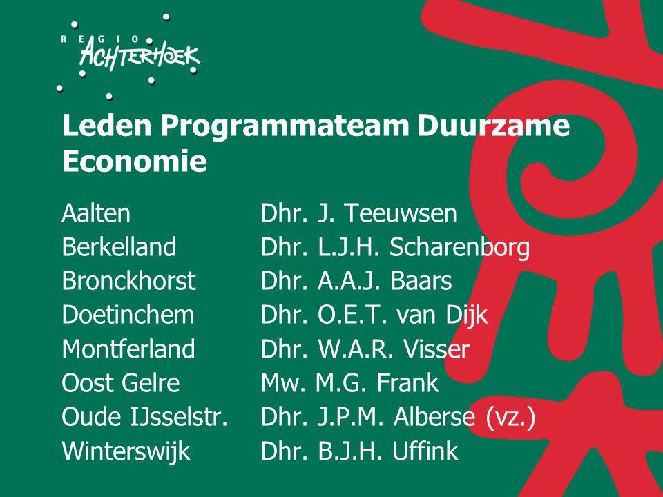 Leden Programmateam Duurzame Economie AaltenDhr. J.