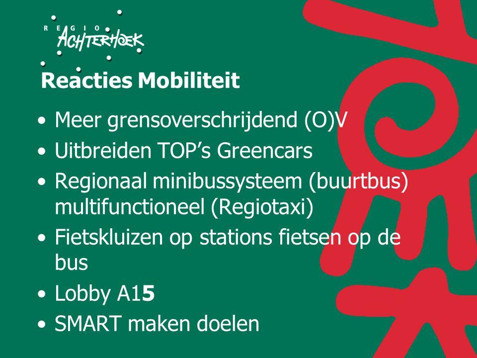 Reacties Mobiliteit Meer grensoverschrijdend (O)V Uitbreiden TOP's Greencars Regionaal minibussysteem (buurtbus) multifunctioneel (Regiotaxi) Fietskluizen op stations fietsen op de bus Lobby A15 SMART maken doelen