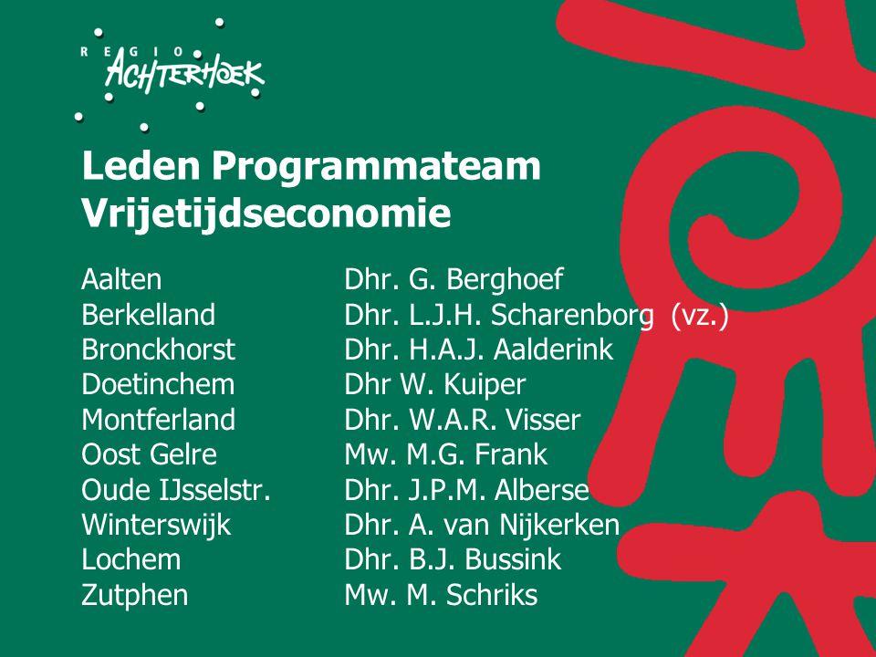 Leden Programmateam Vrijetijdseconomie AaltenDhr. G.