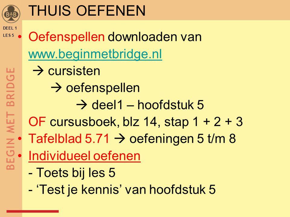 Oefenspellen downloaden van www.beginmetbridge.nl  cursisten  oefenspellen  deel1 – hoofdstuk 5 OF cursusboek, blz 14, stap 1 + 2 + 3 Tafelblad 5.7