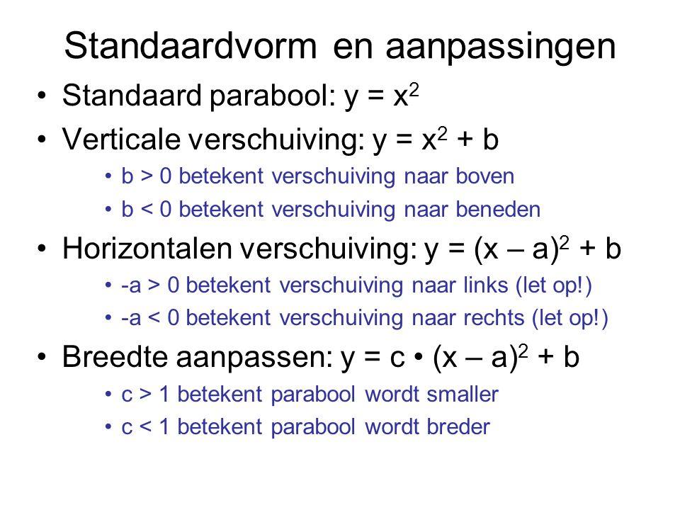 Standaardvorm en aanpassingen Standaard parabool: y = x 2 Verticale verschuiving: y = x 2 + b b > 0 betekent verschuiving naar boven b < 0 betekent ve