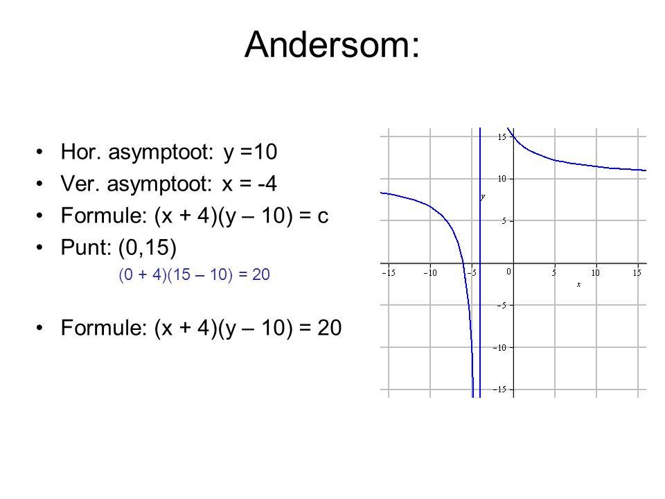 Andersom: Hor. asymptoot: y =10 Ver. asymptoot: x = -4 Formule: (x + 4)(y – 10) = c Punt: (0,15) (0 + 4)(15 – 10) = 20 Formule: (x + 4)(y – 10) = 20