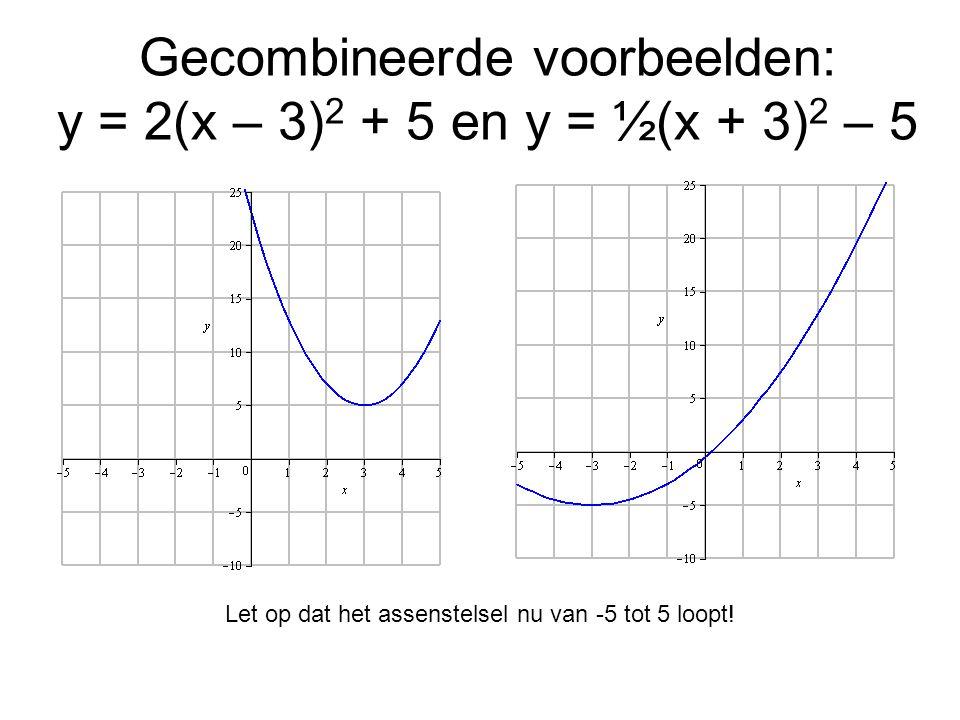 Gecombineerde voorbeelden: y = 2(x – 3) 2 + 5 en y = ½(x + 3) 2 – 5 Let op dat het assenstelsel nu van -5 tot 5 loopt!