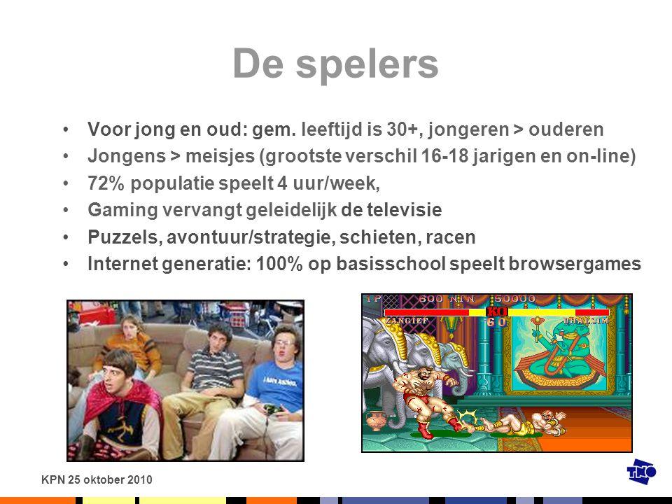 KPN 25 oktober 2010 De spelers Voor jong en oud: gem. leeftijd is 30+, jongeren > ouderen Jongens > meisjes (grootste verschil 16-18 jarigen en on-lin