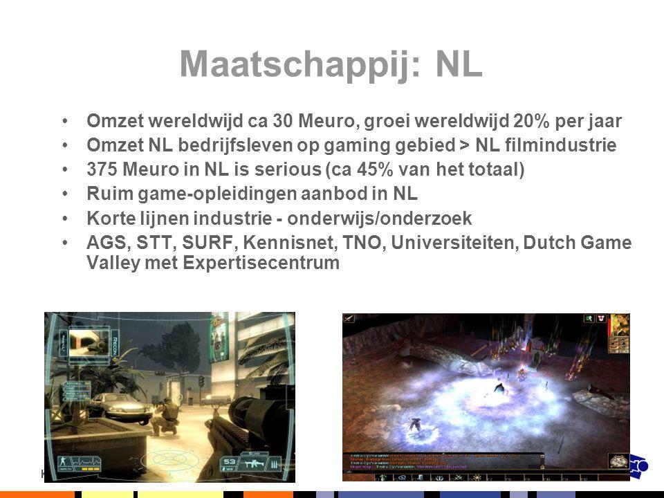 KPN 25 oktober 2010 Maatschappij: NL Omzet wereldwijd ca 30 Meuro, groei wereldwijd 20% per jaar Omzet NL bedrijfsleven op gaming gebied > NL filmindu