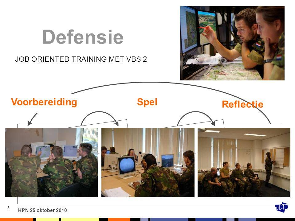KPN 25 oktober 2010 Defensie 8 VoorbereidingSpel JOB ORIENTED TRAINING MET VBS 2 Reflectie